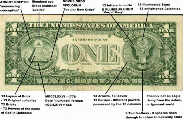 nuovo-ordine-mondiale-dollaro.jpg