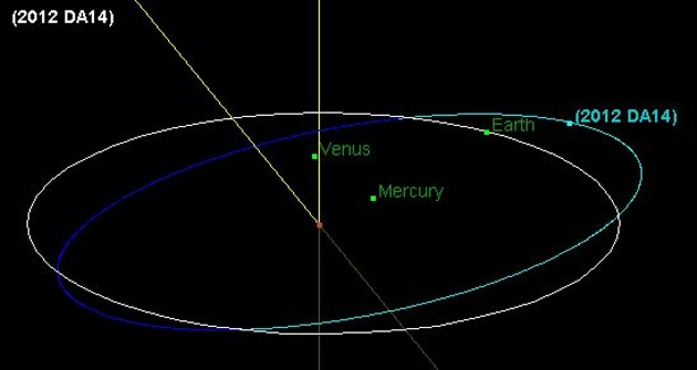 2012_DA14_orbita.jpg