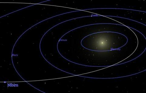 Nibiru-orbit.jpg