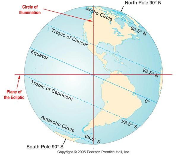 asse-terrestre-spostamento.jpg